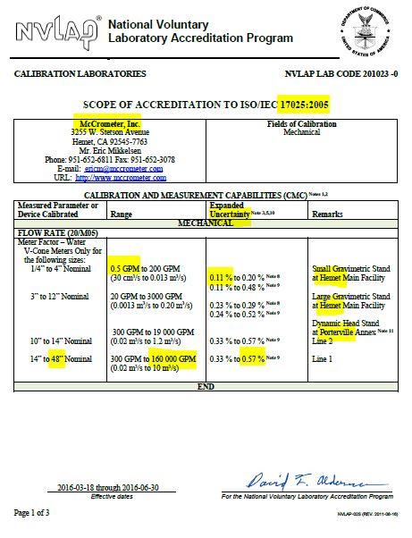 V-Cone ISO 17025 calibration