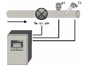 Calcolatore di Energia Servizio Gas
