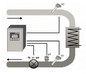 Calcolatore di Energia Servizio Liquido