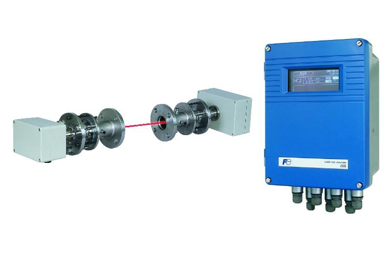 Analizzatore Laser Sistema